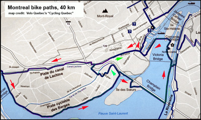 Lachine Canal loop