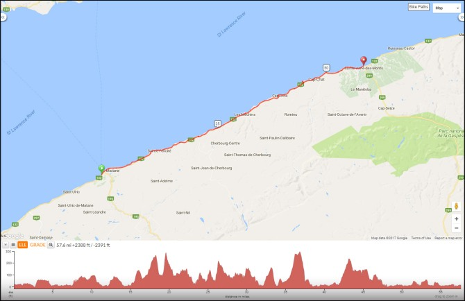 Gaspe bicycle tour day 3 elevations